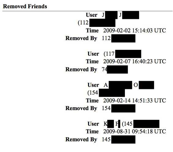 Ex-listan? Alla du inte längre är vän med finns ändå kvarkopplade till ditt konto i Facebooks databas.