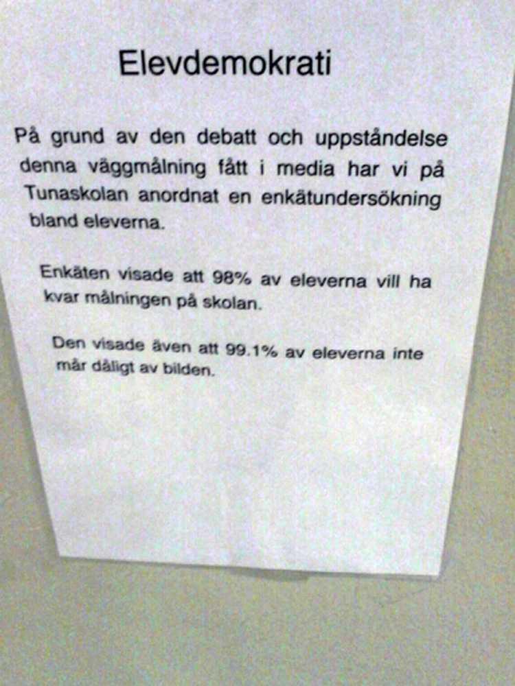 Ett papper med rubriken Elevdemokrati redovisar resultatet av en enkätundersökning som gjordes när Astrid Johansson var hemma från skolan.