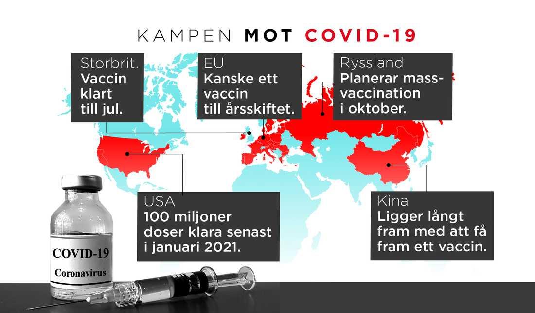 Länder och företag världen över kämpar för att få fram ett vaccin mot covid-19.