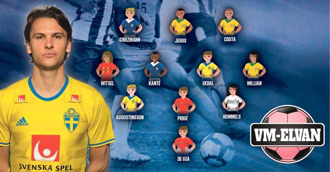 Albin Ekdals lag i Sportbladets VM-elvan