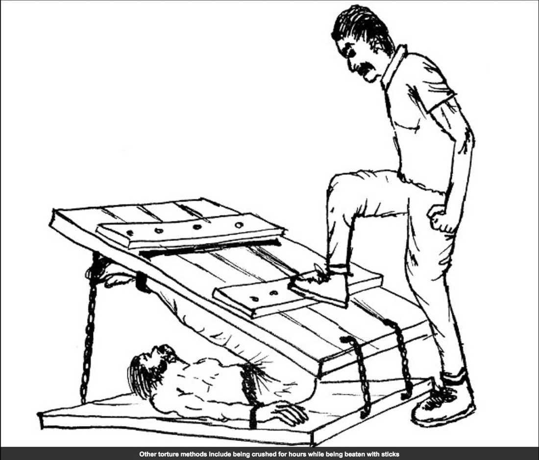 En teckning från Amnestys rapport visar en av fängelsets tortyrmetoder