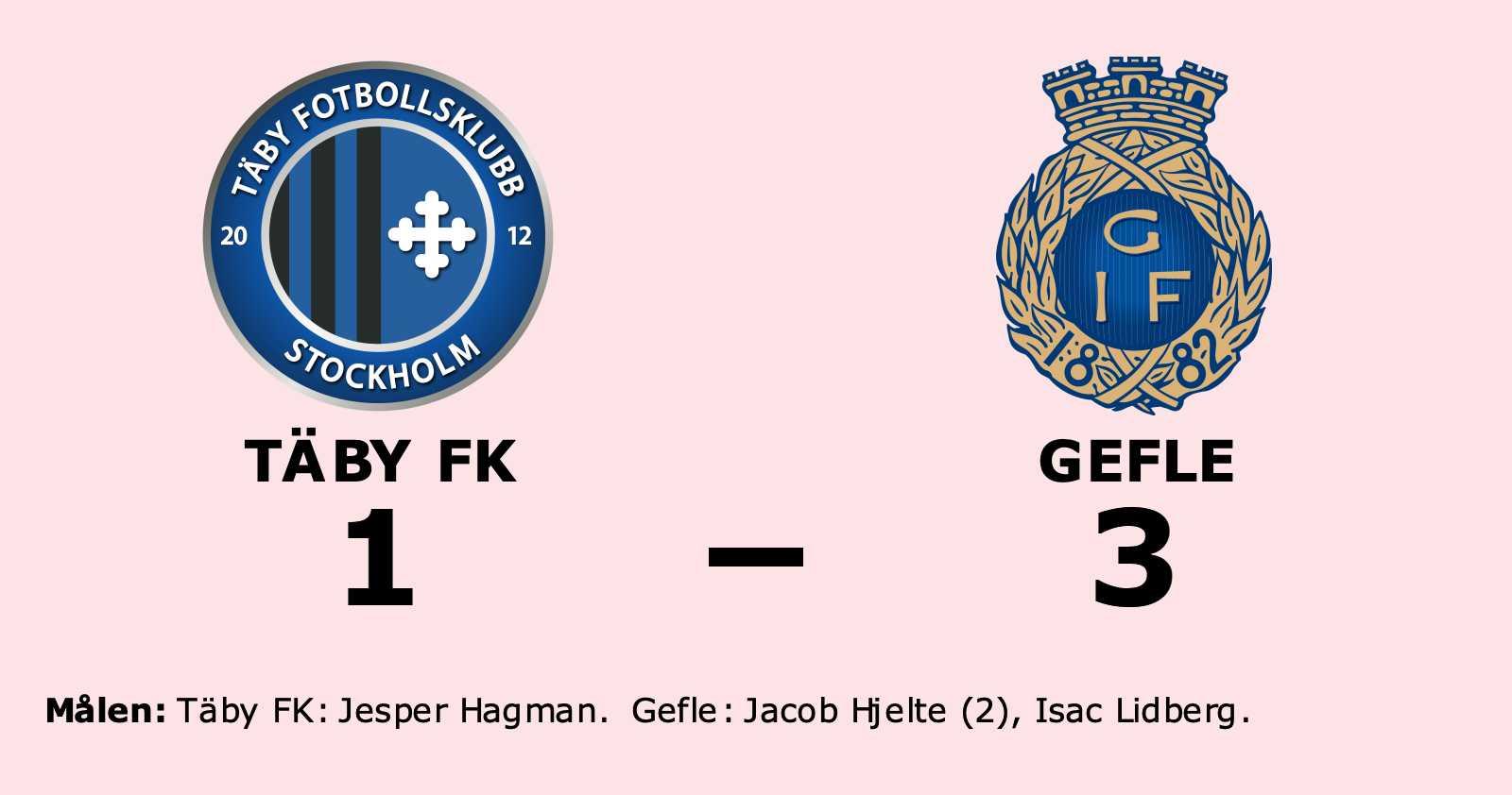 Jesper Hagman enda målskytt när Täby FK föll