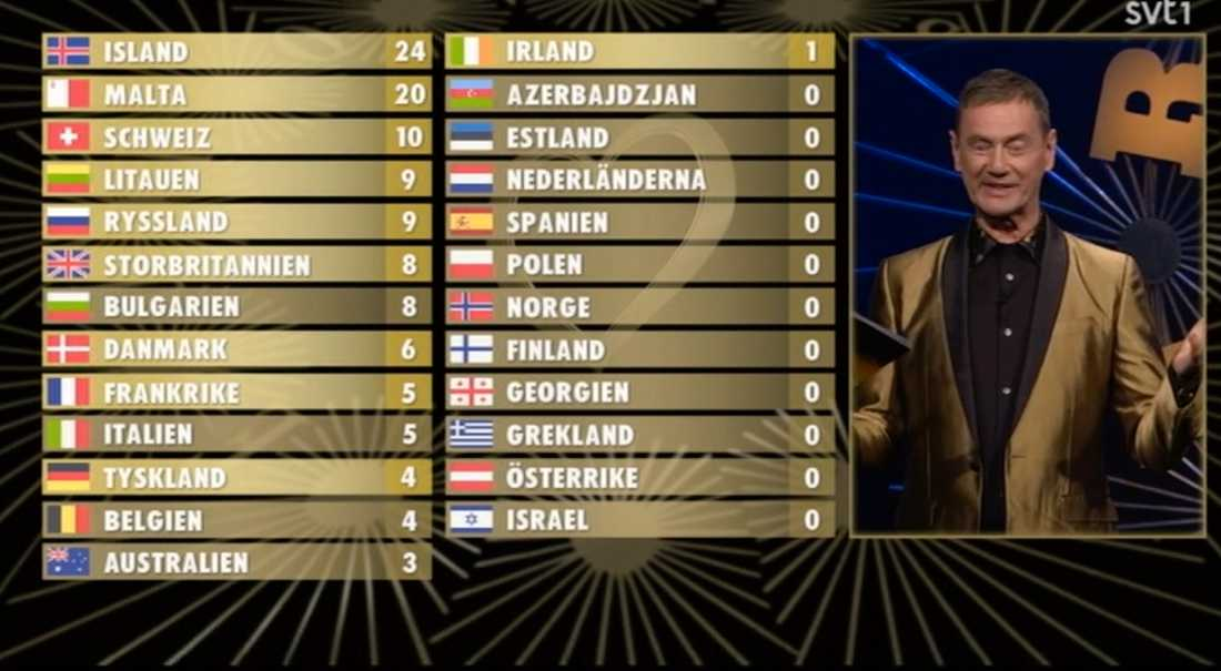 Sveriges 12:a – den svenska Eurovision-finalen direkt | Aftonbladet