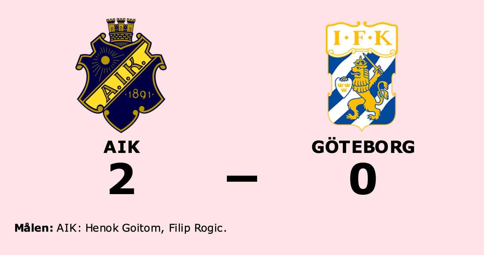 Segerraden förlängd för AIK - besegrade Göteborg