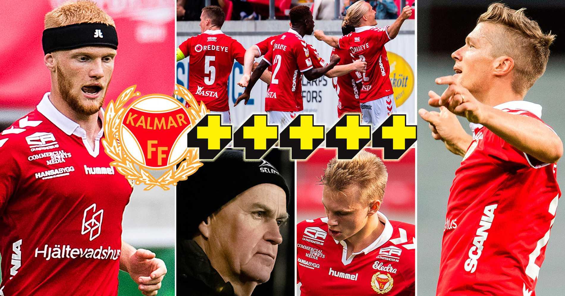 DJUPANALYS 2020: KALMAR FF