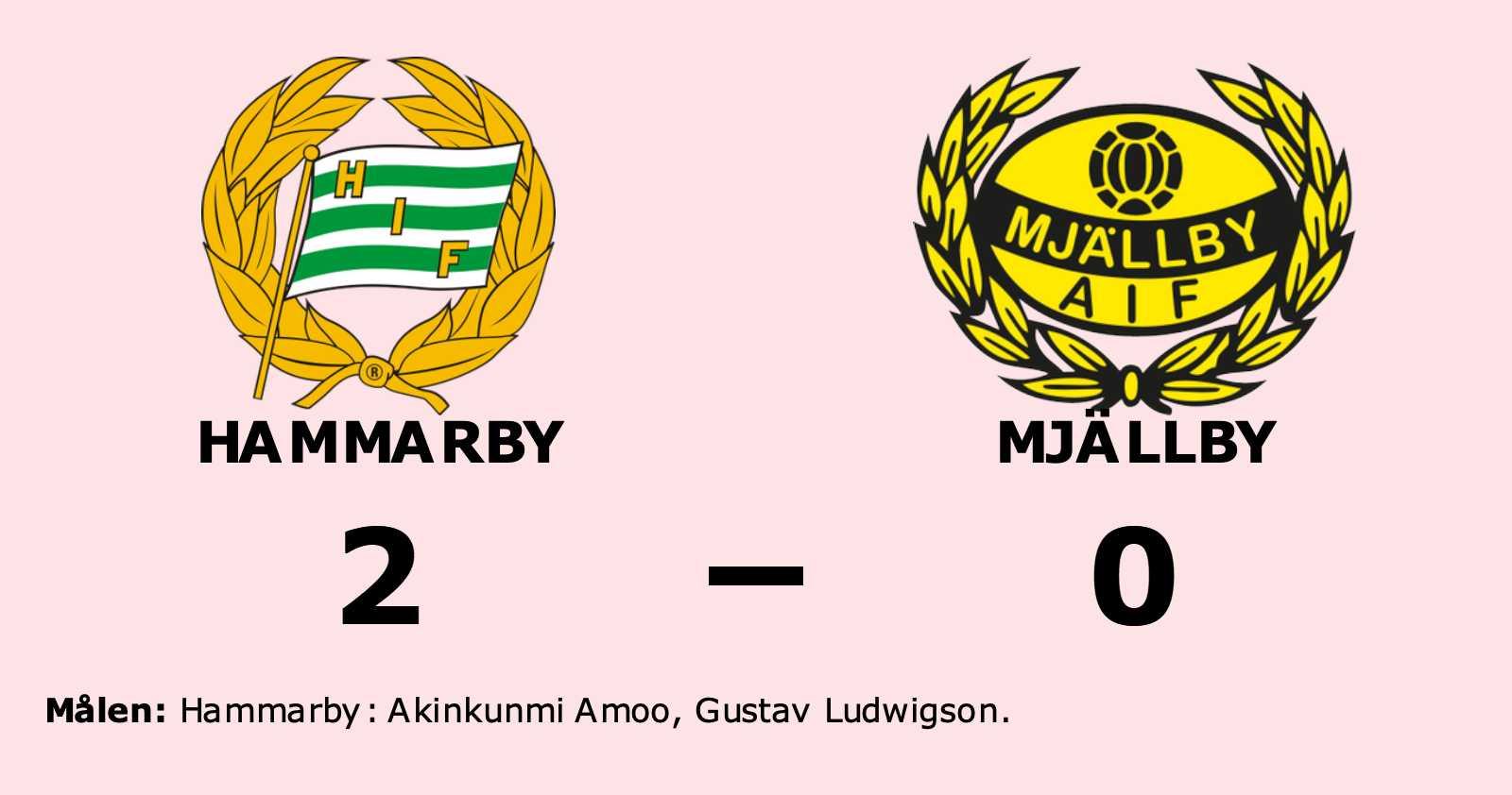 Amoo och Ludwigson målgörare i Hammarbys seger