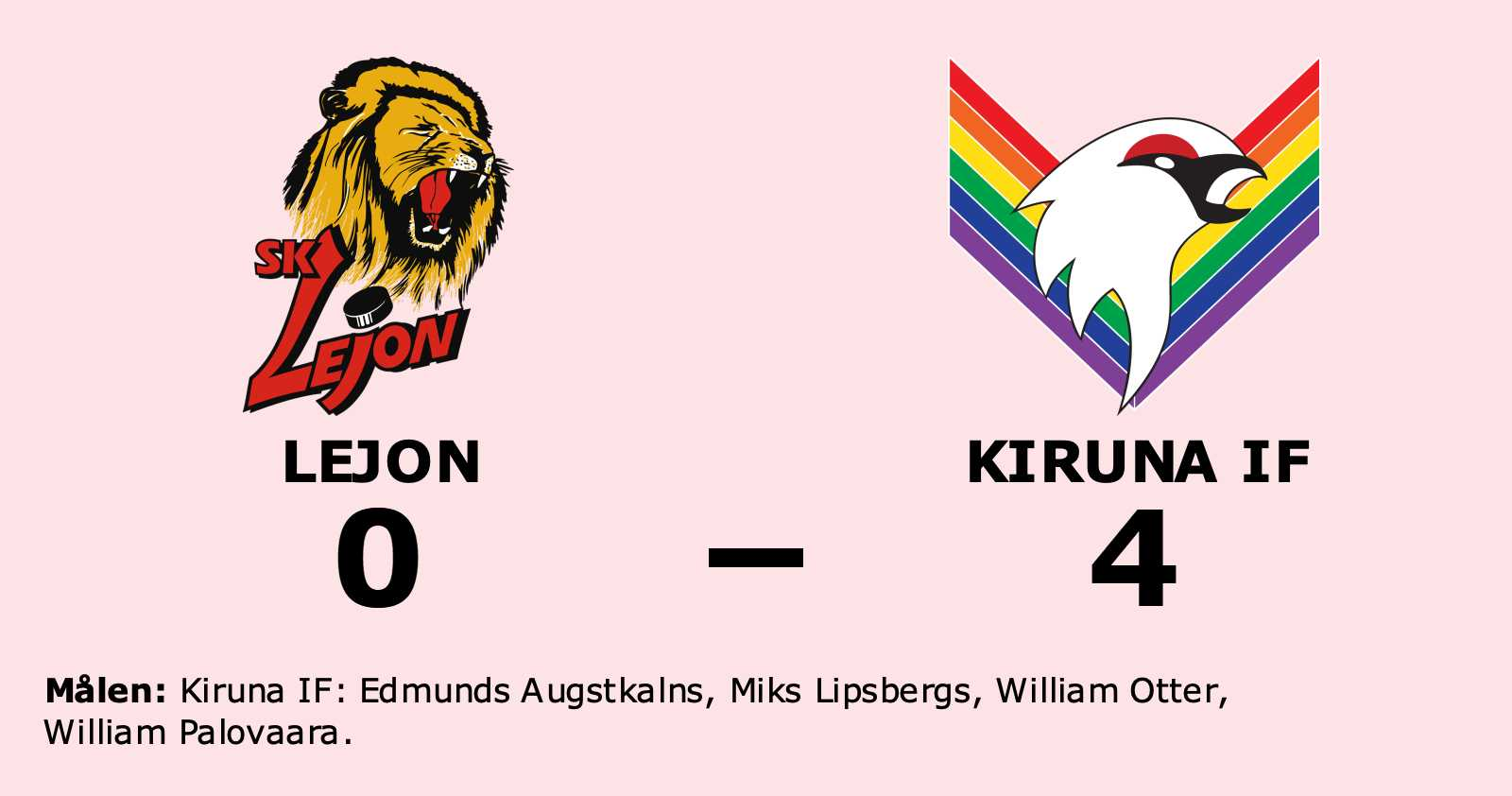 Lejon föll hemma mot Kiruna IF