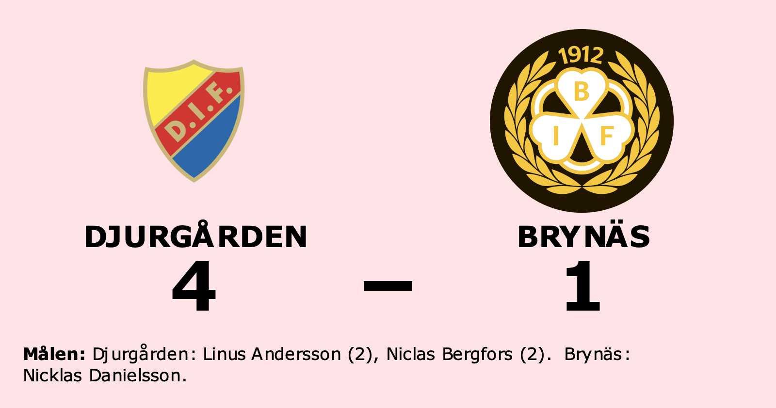 Nicklas Danielsson enda målskytt när Brynäs föll