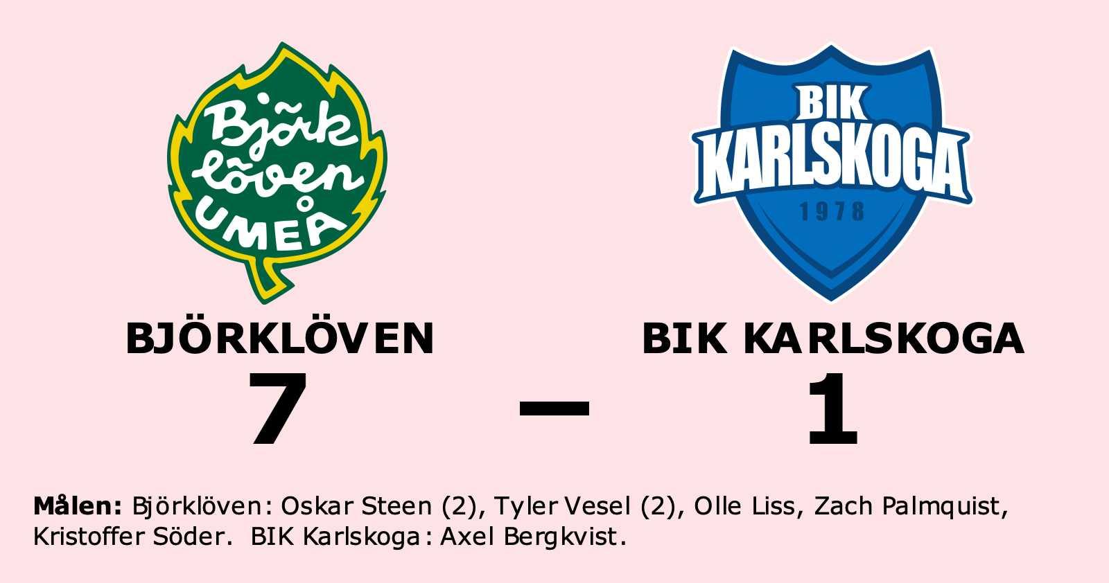 Storseger för Björklöven hemma mot BIK Karlskoga