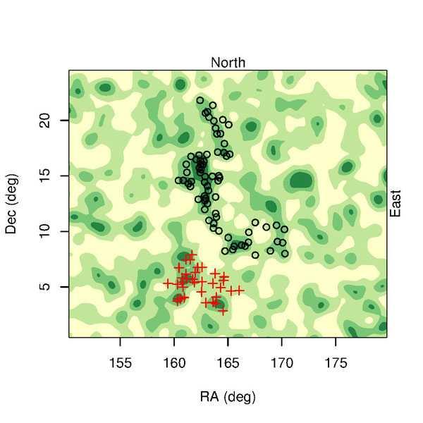 Karta över kvasargruppen