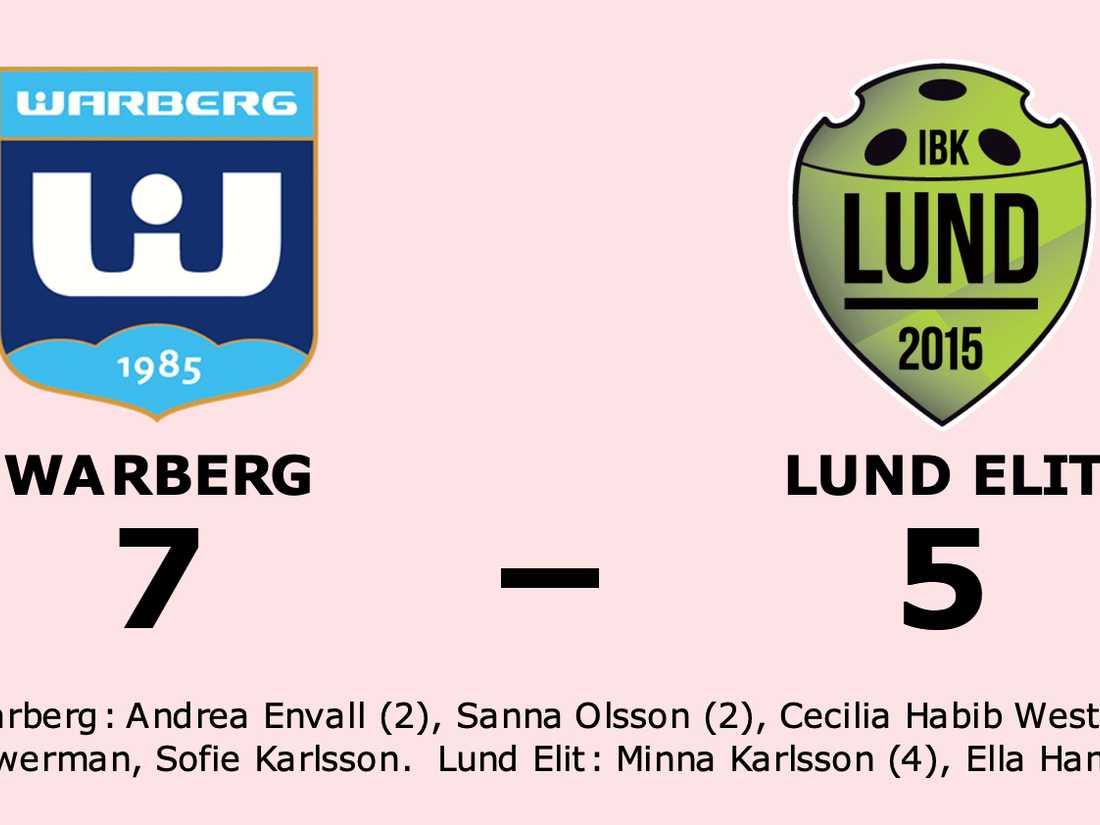 Warberg IC | Aftonbladet