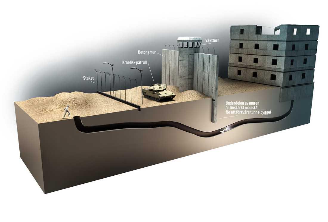 21 juli dödas tio palestinska militanter som lyckats ta sig in i södra Israel via tunnlar. Israel har hittills förstört ett tiotal av de underjordiska tunnlarna som går mellan Gaza och Israel.