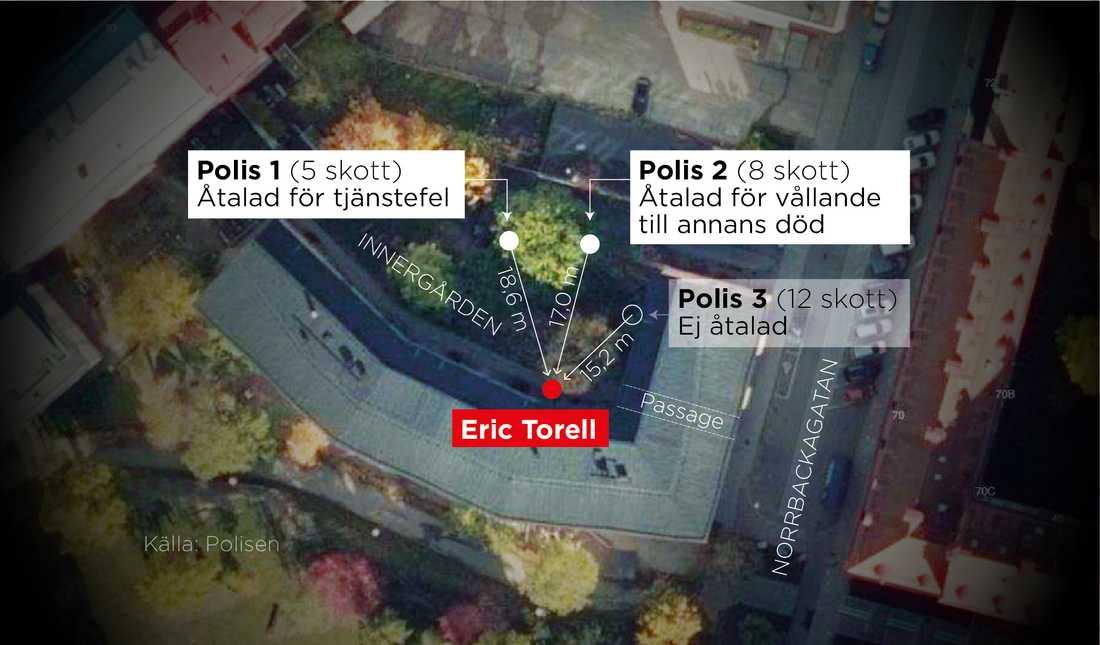 Tre poliser sköt mot Eric Torell, två av dem har åtalats. Den tredje åtalades inte, då den polisens skott inte träffade i ryggen.