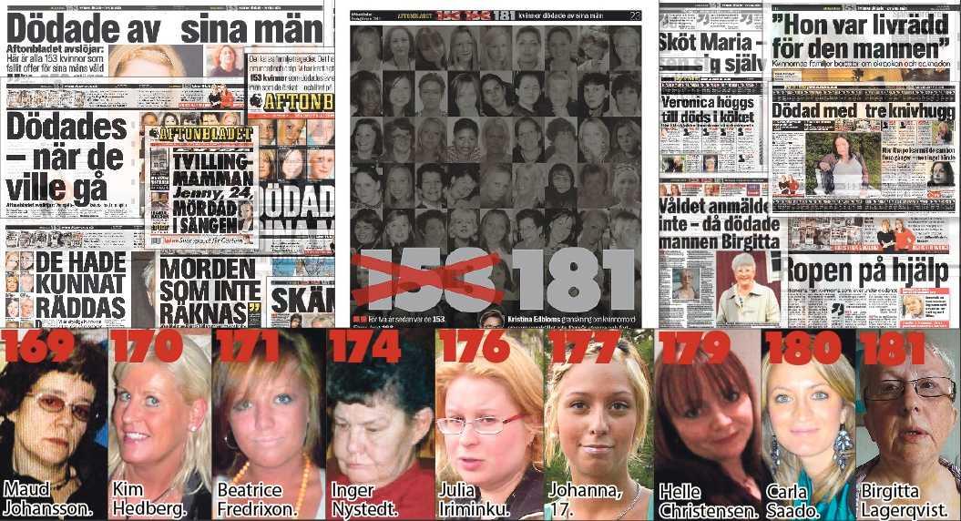 181 kvinnor har dödats av sina män Detta dystra faktum gäller för Sverige under 2000-talet. Och trots makthavarnas försäkringar om att de skulle ta tag i problematiken redan efter Aftonbladets första publicering, då dödssiffran var 153, har väldigt lite skett.