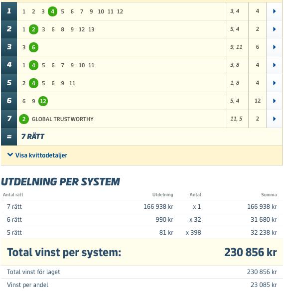 Sportbladets jackpot-system som prickade in 7 rätt i lördags.