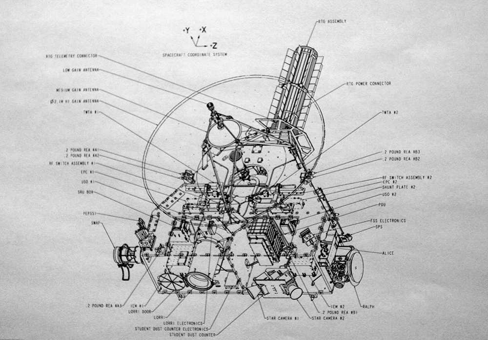 Ritning över New Horizons-farkosten.