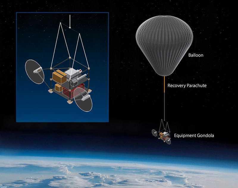 Forskarna vill hissa upp en ballong och släppa ut kalciumkarbonat i atmosfären.