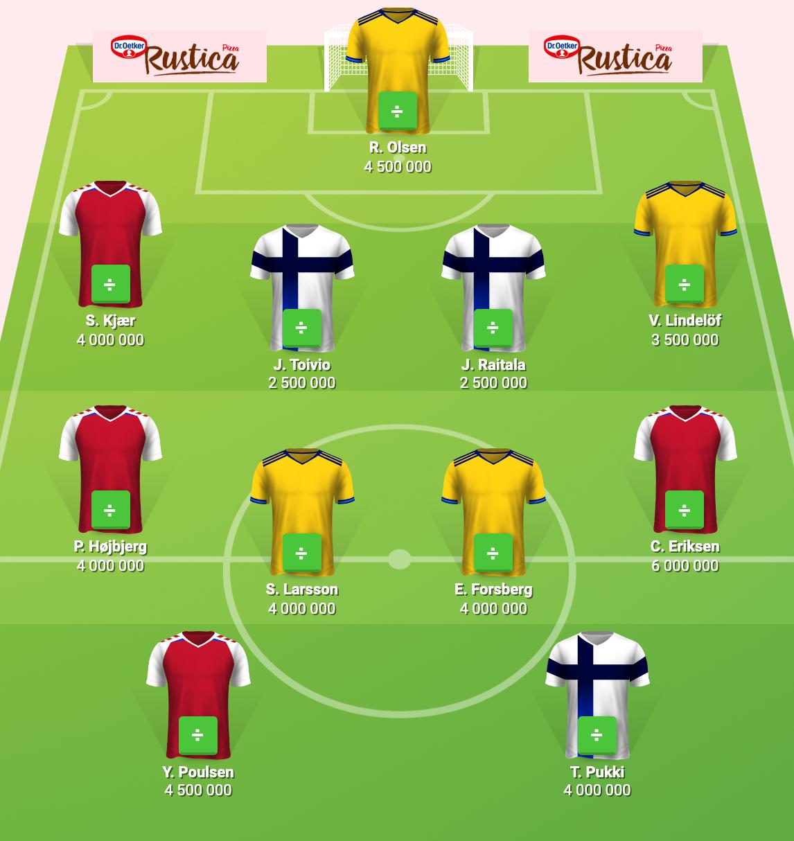 Jimmie Åkessons EM-elva med endast nordiska spelare och sex och en halv miljon kvar på banken.