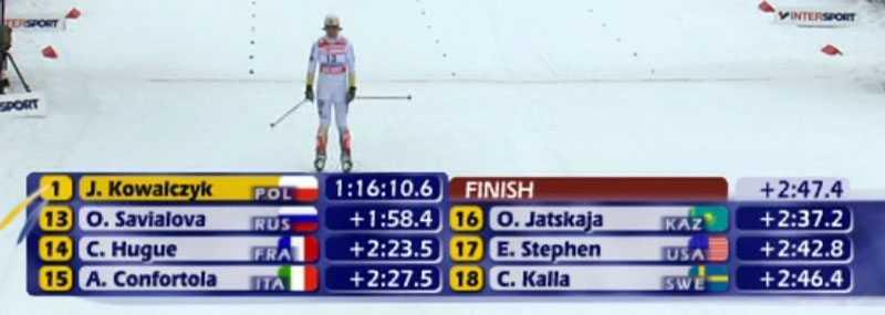 Charlotte Kalla går i mål på en artonde plats.