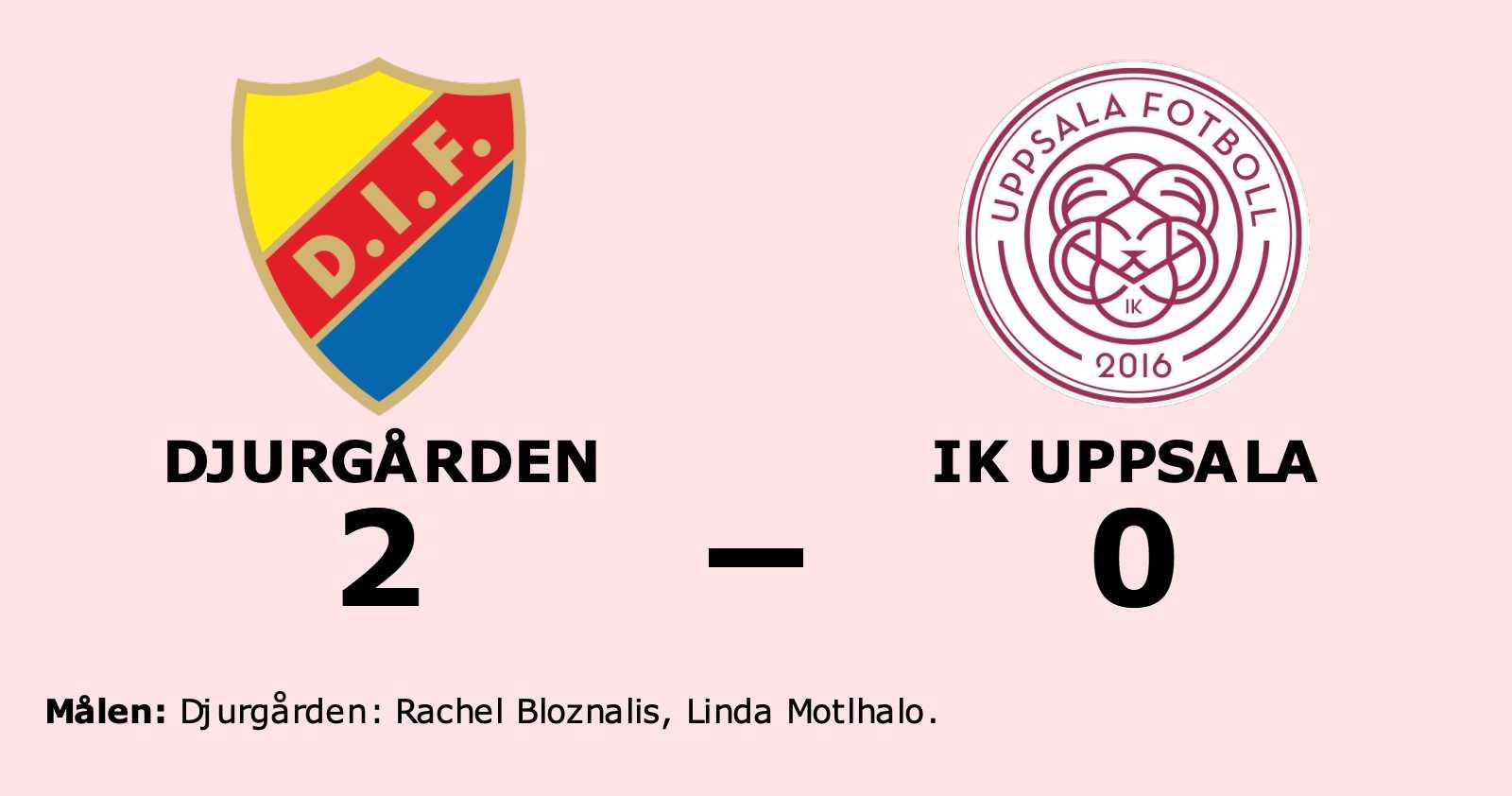 Rachel Bloznalis och Linda Motlhalo matchvinnare när Djurgården vann