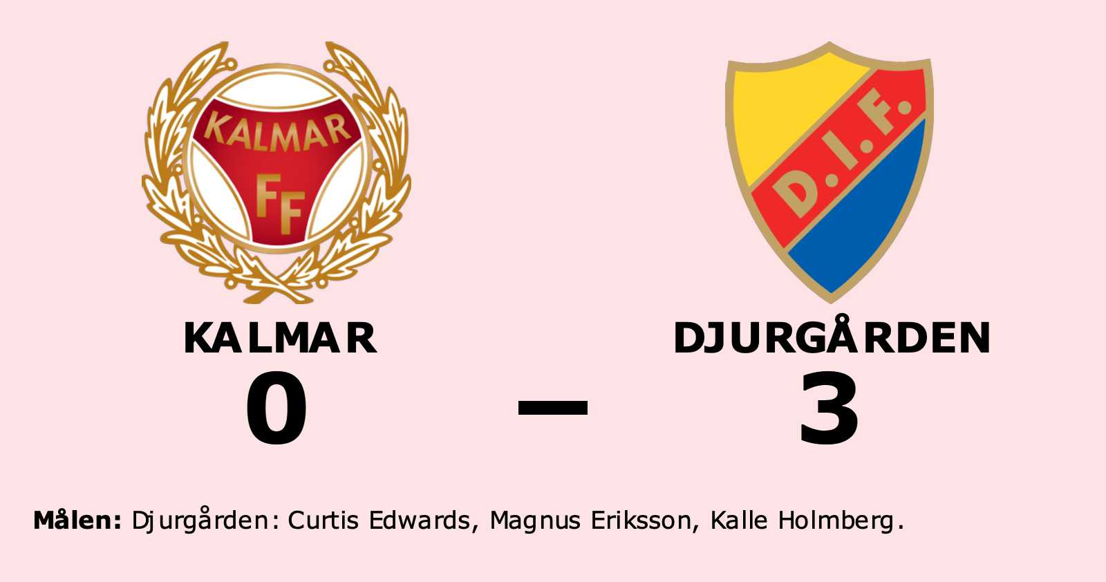 Djurgården vann mot Kalmar