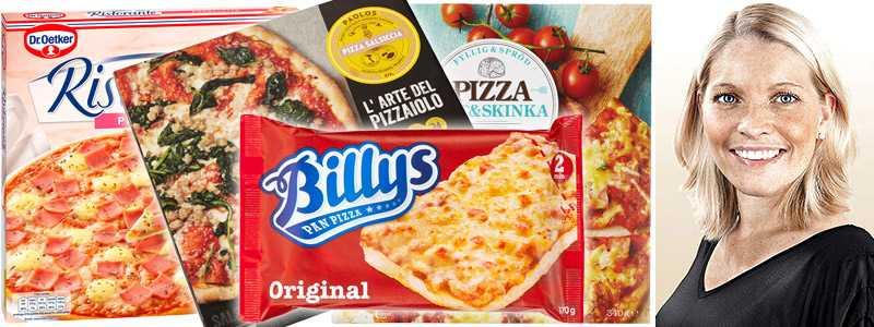 Mozzarellan Avgor I Stort Pizzatest Aftonbladet