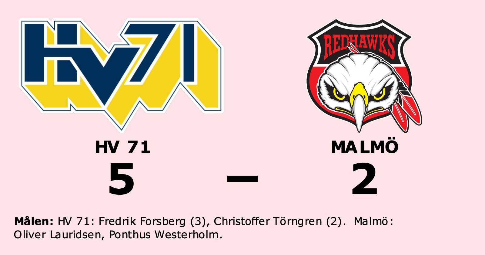 HV 71 vann – efter Fredrik Forsbergs hattrick