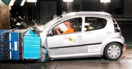En Citroën C1 krocktestas av Euro Ncap, som testar bilen mot en bil i samma storlek. Men skulle en Citroën C1 möta en större bil skulle C1:an sannolikt inte klara krocken särskilt bra.