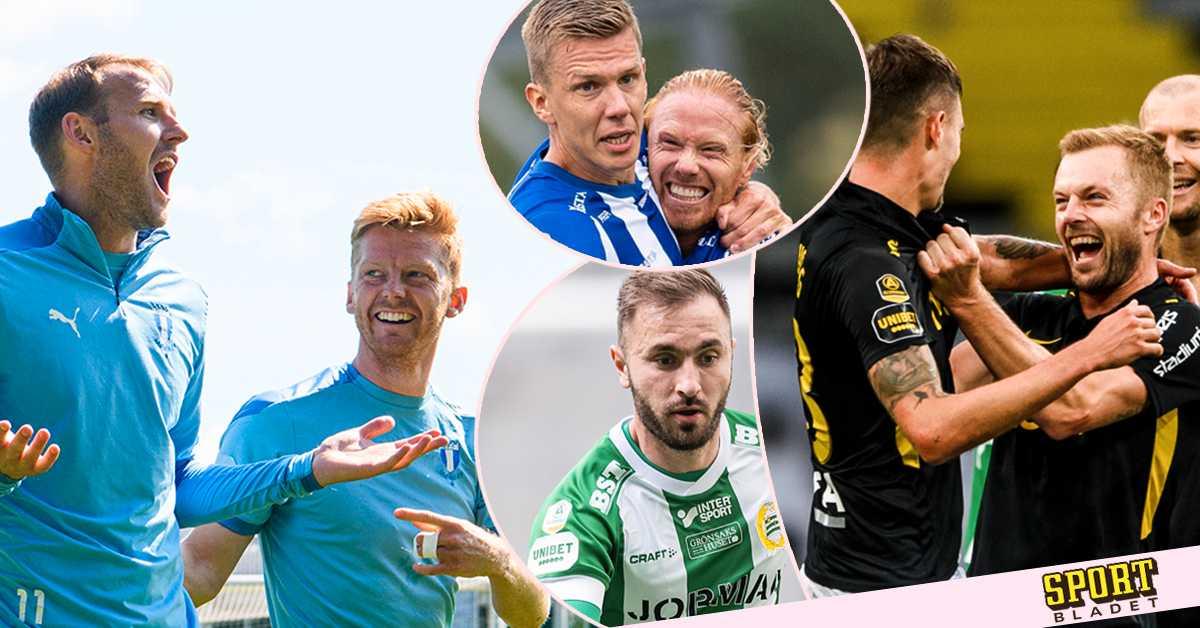 Toivonen Hogst Betyg I Fifa21 Bland Allsvenskans Spelare Aftonbladet