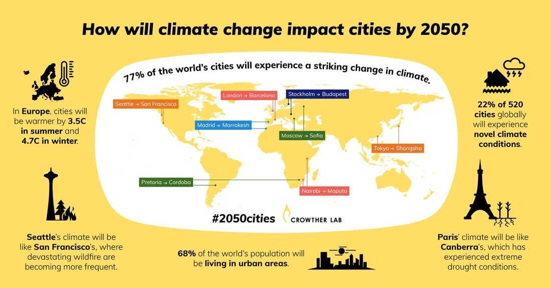 Crowther Labs grafik visar hur städerna kommer påverkas av klimatförändringarna.