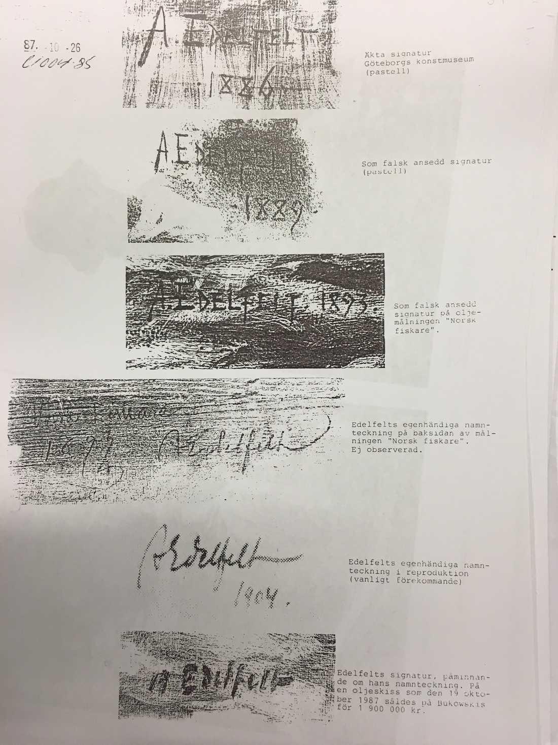Polisen jämförde 68-åringens falska signaturer med signaturer från Albert Edelfelt som konstaterats äkta.