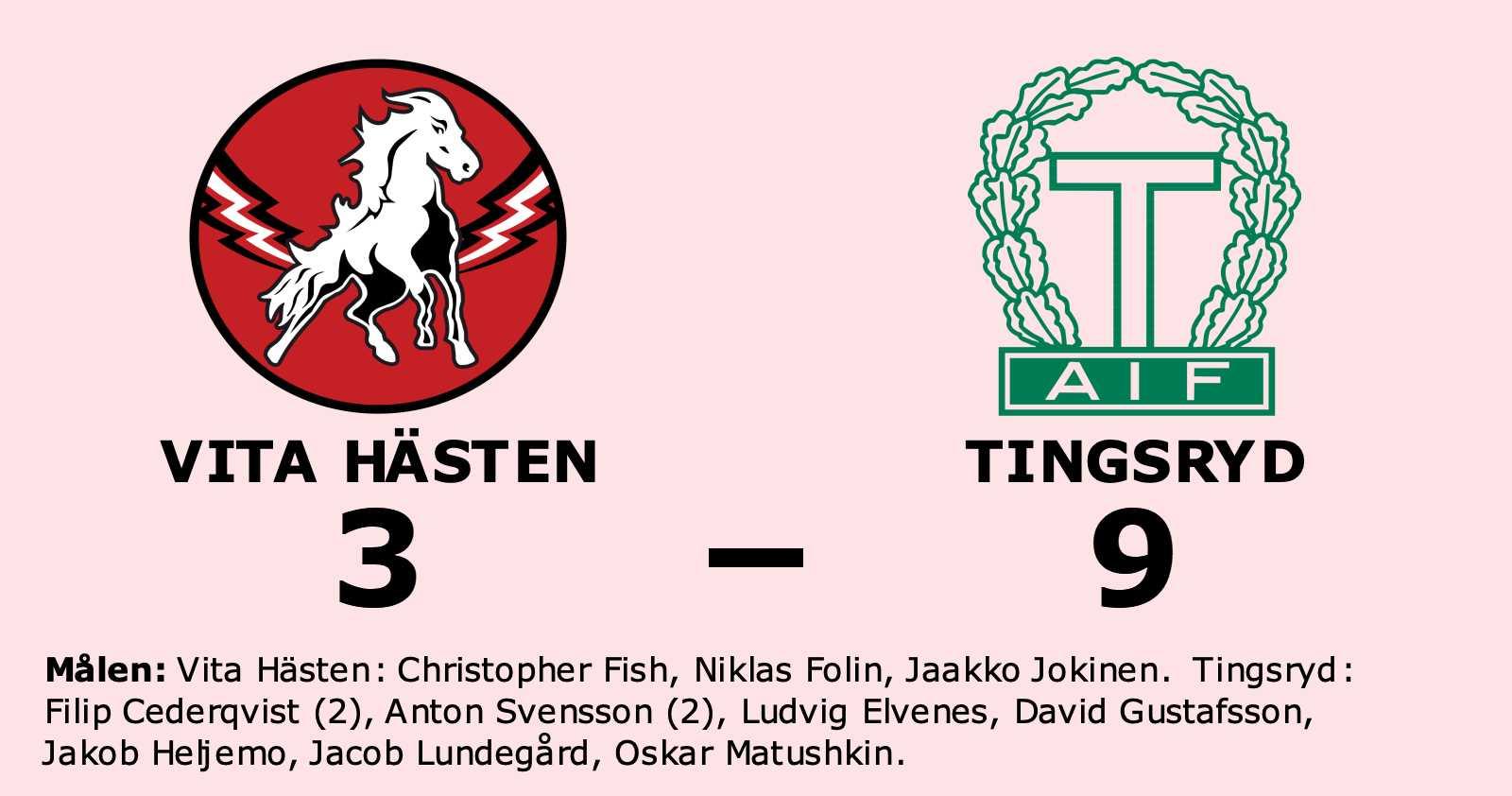 Bottennapp för Vita Hästen hemma mot Tingsryd