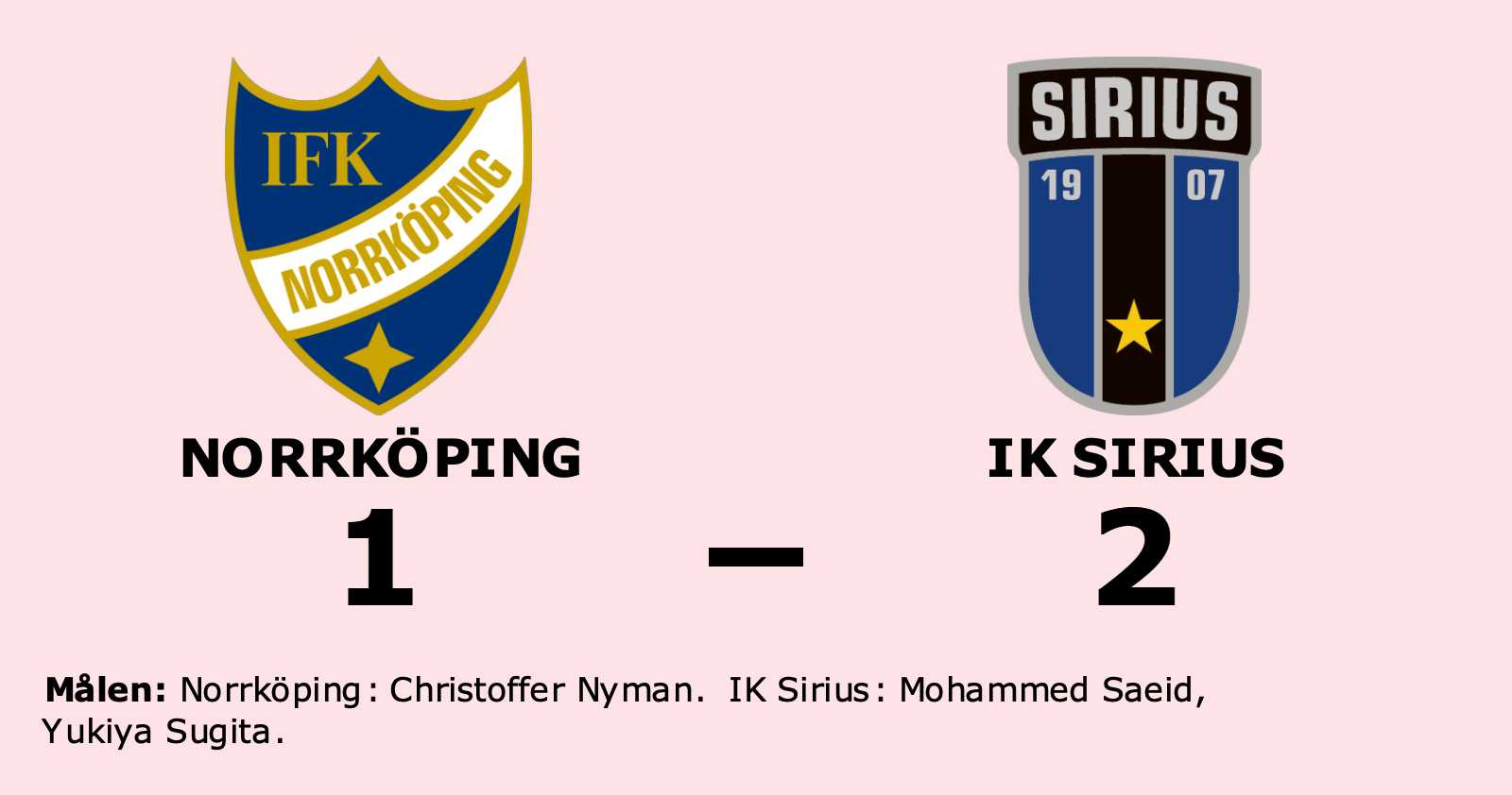 IK Sirius slog Norrköping borta