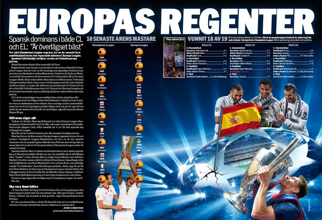 Spanska dominansen