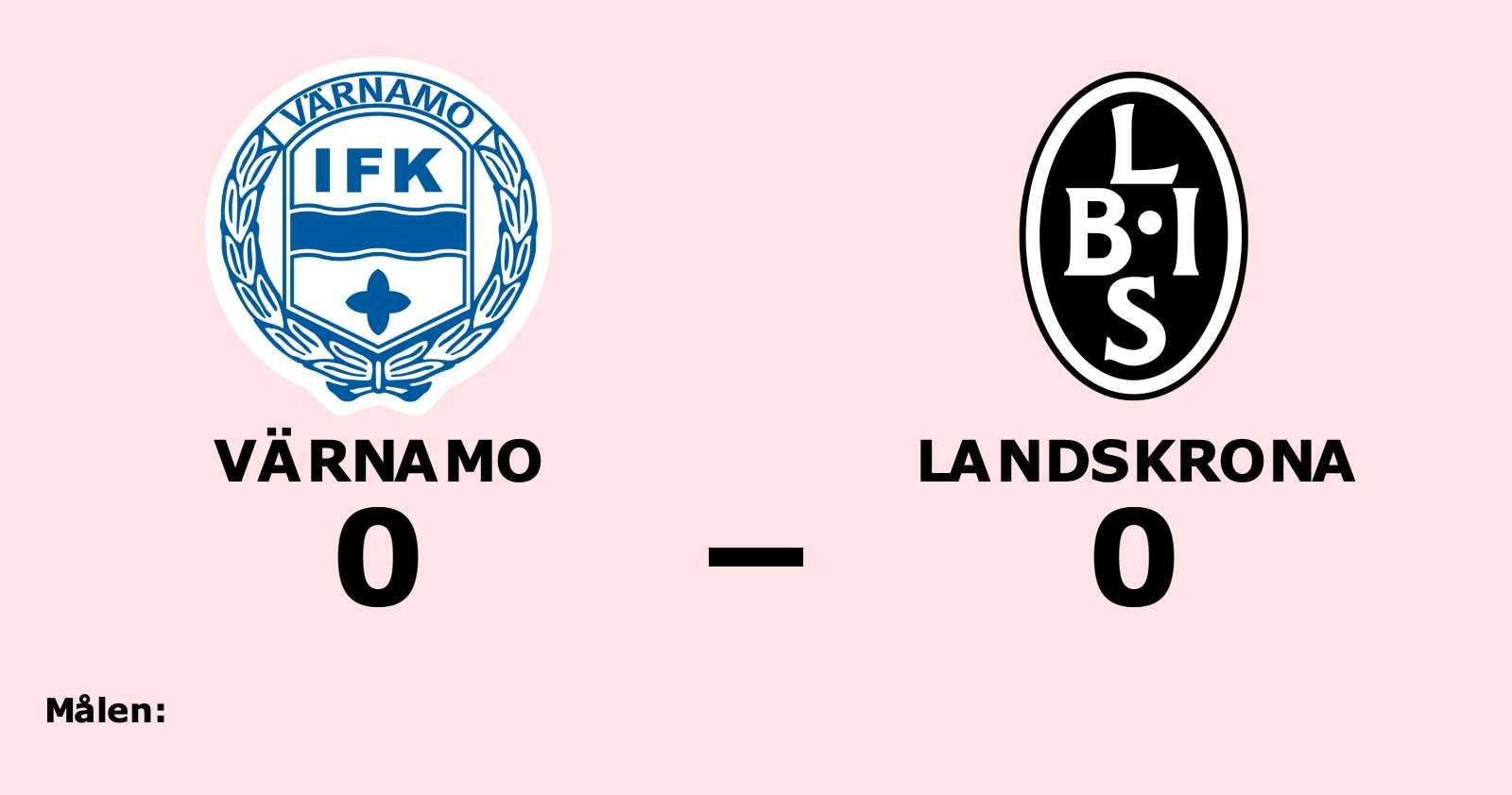 Oavgjort i toppmötet mellan Värnamo och Landskrona