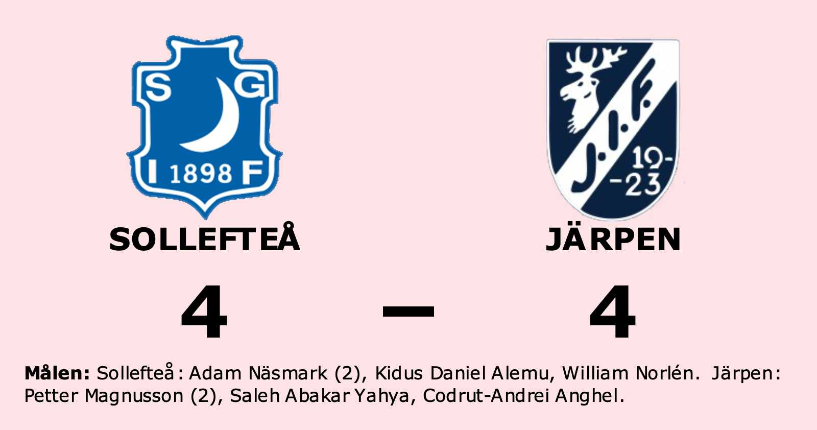 Sollefteå och Järpen kryssade efter svängig match