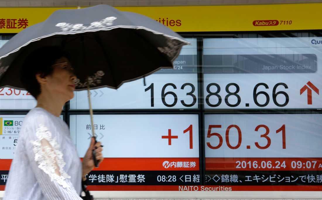 En kvinna går förbi en skärm som visar Japans Nikkei 225 index. Börsen vände negativt när uppgifter från rösträkningen i Storbritannien visade på ett EU-utträde.