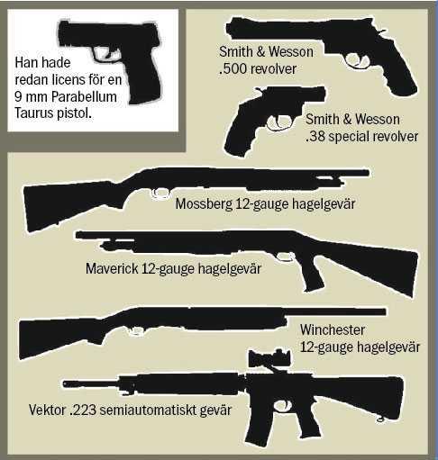 Vapnen Pistorius sökt licens för.