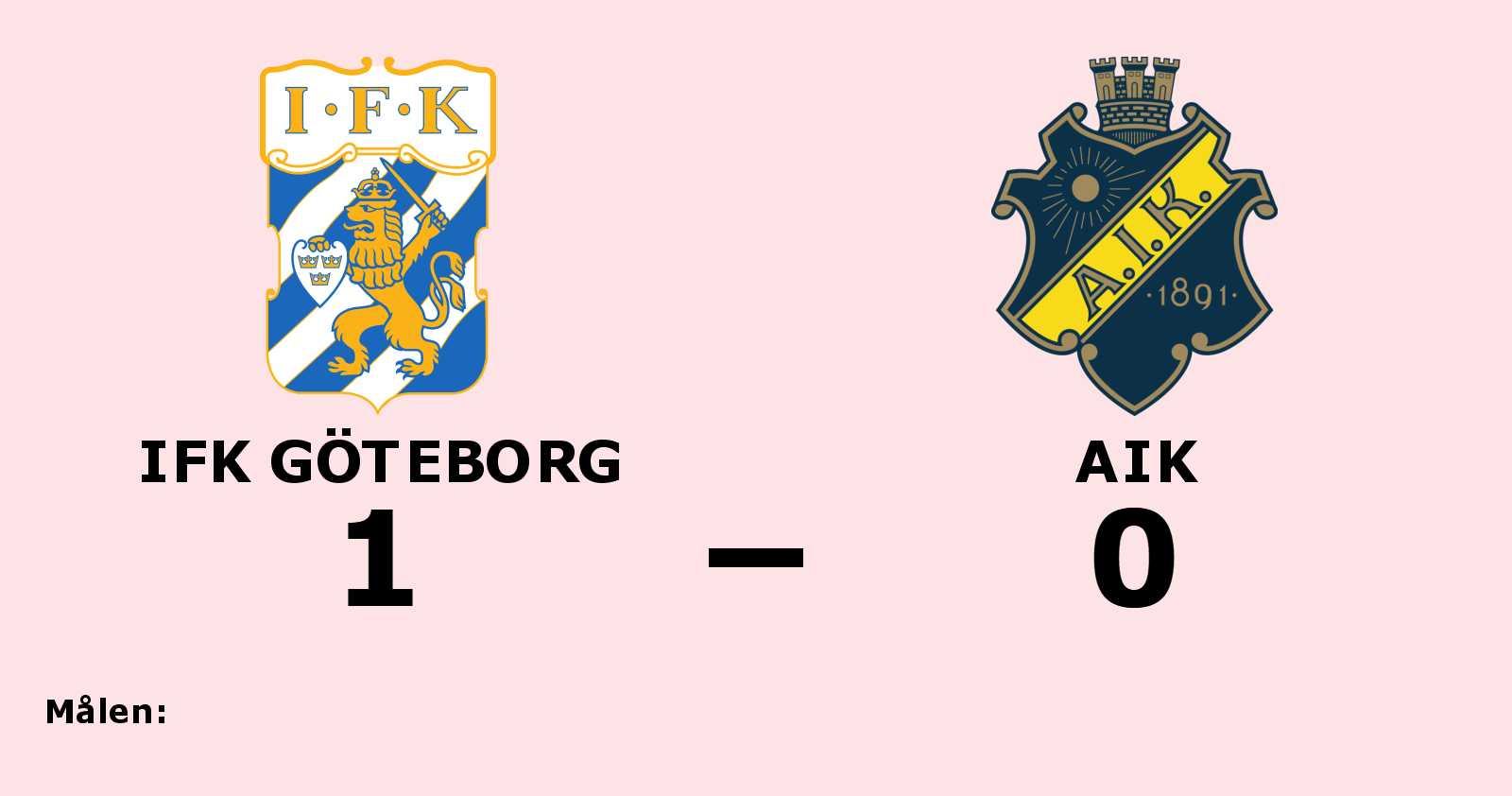IFK Göteborg vann mot AIK på Gamla Ullevi