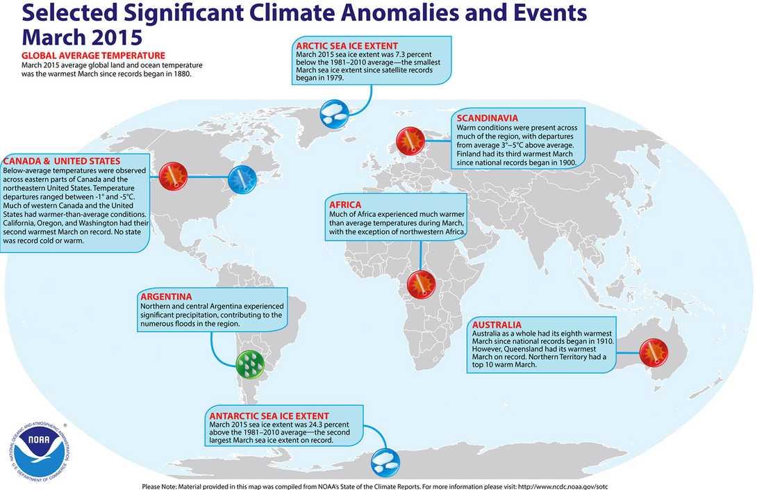Grafik från NOAA.