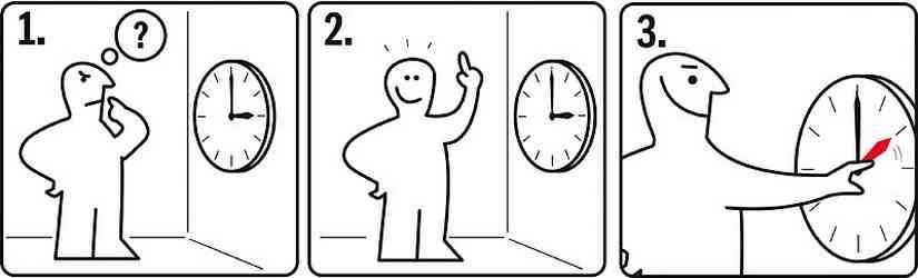 Så här ändrar du klockan.