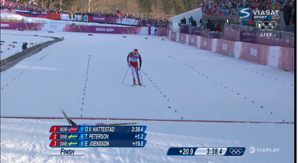 Teodor Peterson är nära att ramla i sista nedförsbacken innan upploppet, men håller sig på benen. Han ser sedan ut att kunna ge Hattestad en match på upploppet, men krafterna räcker inte till.