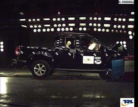 En Nissan Navaro krocktestas av Euro NCAP.
