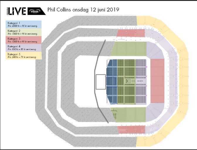 ...men på vissa konserter, som Phil Collins, hamnar scenen i höjd med mitten av planen och från sektion 110 blir det då en väldigt snäv vinkel.