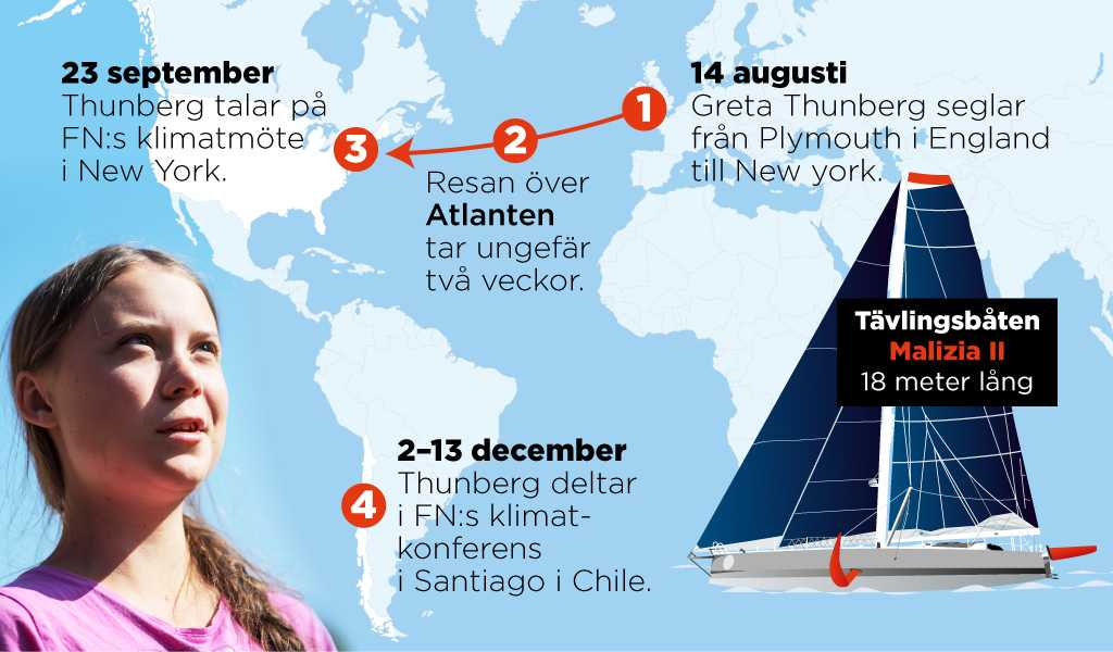 Greta Thunbergs planer.
