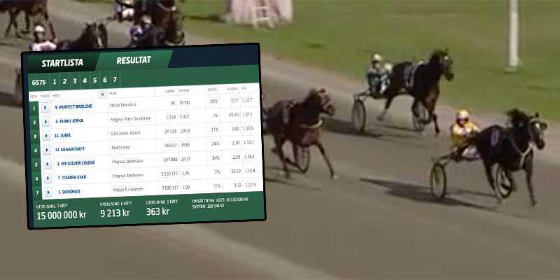 1 Dokonjo i GS75–7 höll undan för 4 Only One Winner över upploppet - och gjorde därmed svensken 15 miljoner kronor rikare.
