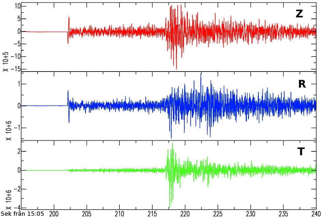 Jordbävningar med magnituder på upp till ungefär 5,0 är inte helt ovanliga i Sverige. Bild från ett skalv mellan Mora och Sveg 2014.