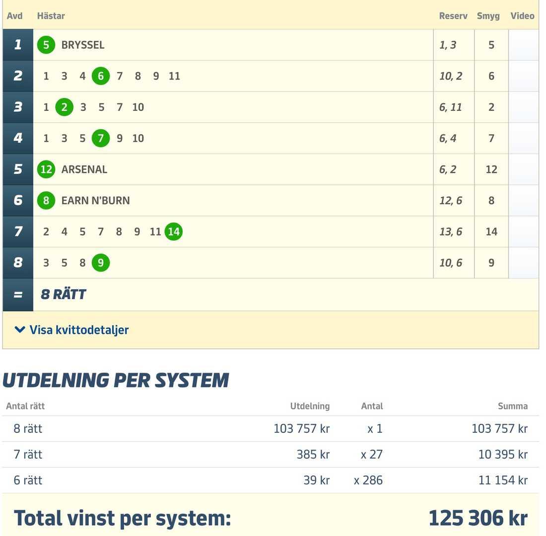 Här är Josefin Olssons system som gav alla åtta rätt.