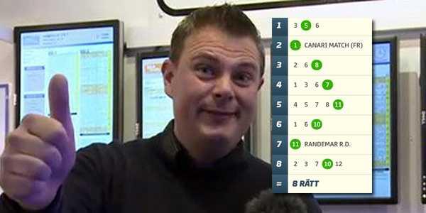 Fredrik Persson, 42, drog in 1,6 miljoner kronor på V86 som delas på 25 andelar.