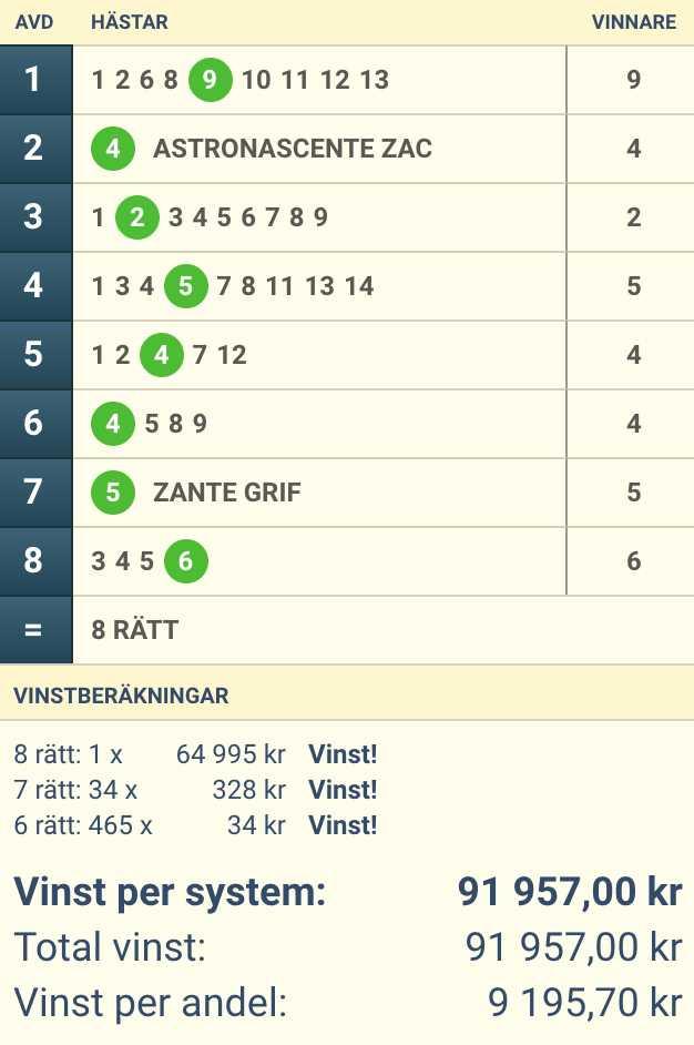 Andelssystemet Sportbladet Jackpot.
